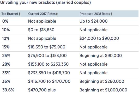 house_married_filer